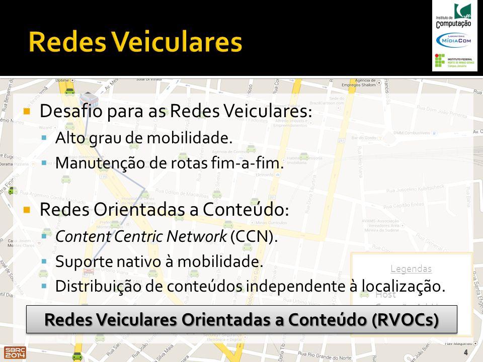 5 Legendas Host Conexão Wireless Cinema (RSU) Interesse Conteúdo