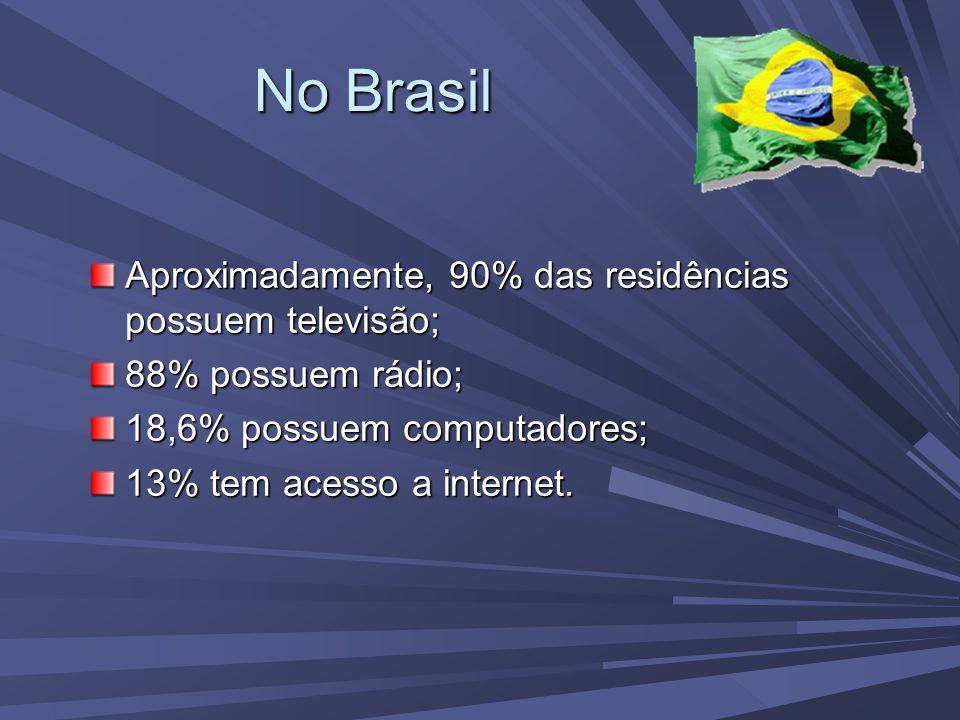 No Brasil Aproximadamente, 90% das residências possuem televisão; 88% possuem rádio; 18,6% possuem computadores; 13% tem acesso a internet.