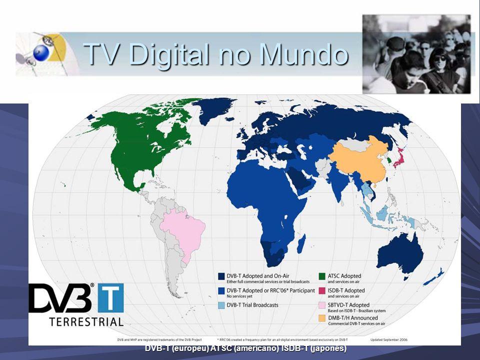 TV Digital no Mundo DVB-T (europeu) ATSC (americano) ISDB-T (japonês)