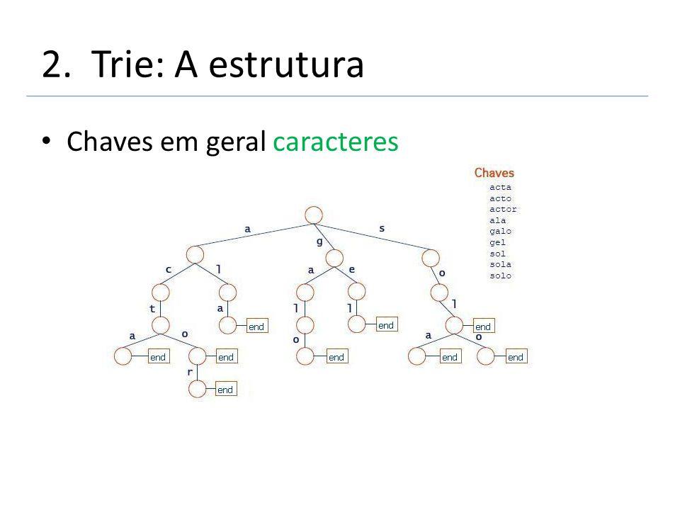 Chaves em geral caracteres 2. Trie: A estrutura
