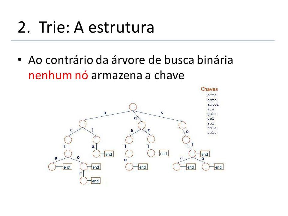 Ao contrário da árvore de busca binária nenhum nó armazena a chave 2. Trie: A estrutura