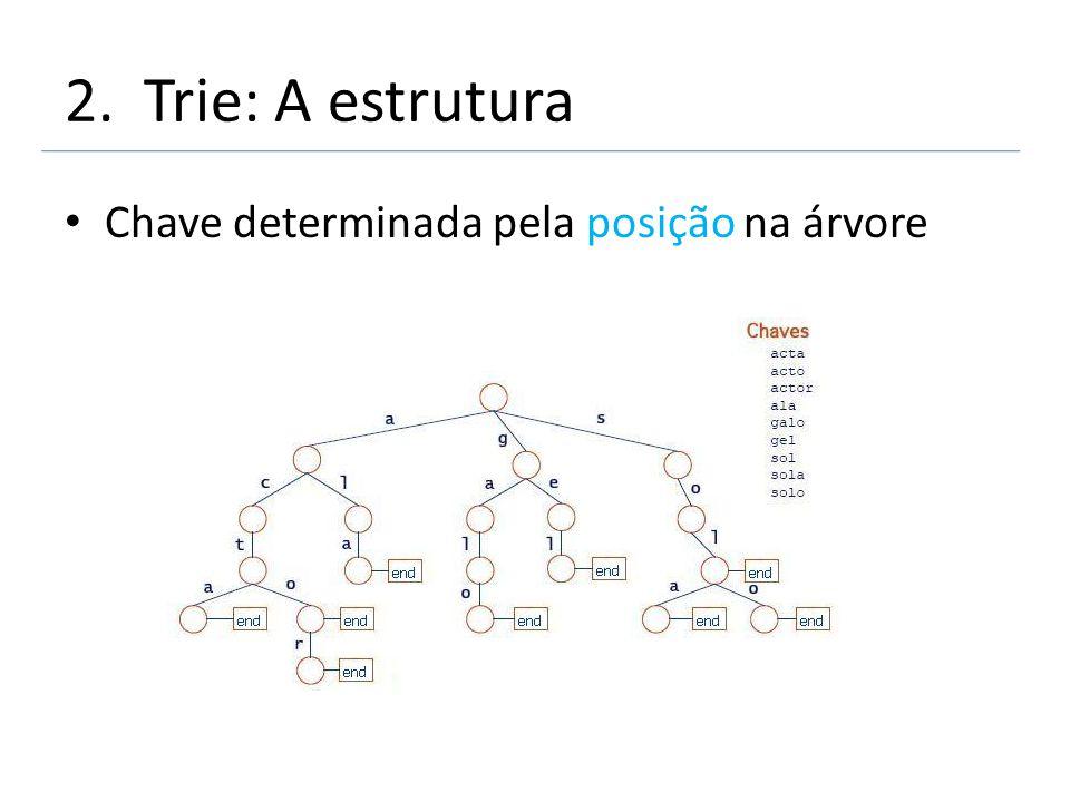 Chave determinada pela posição na árvore 2. Trie: A estrutura