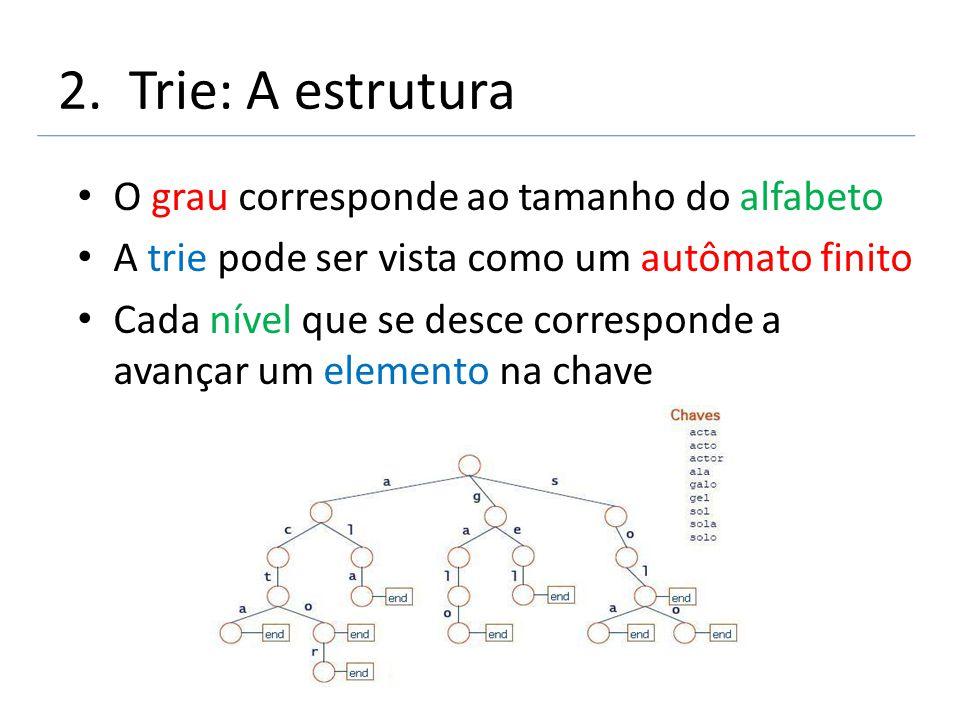 O grau corresponde ao tamanho do alfabeto A trie pode ser vista como um autômato finito Cada nível que se desce corresponde a avançar um elemento na c