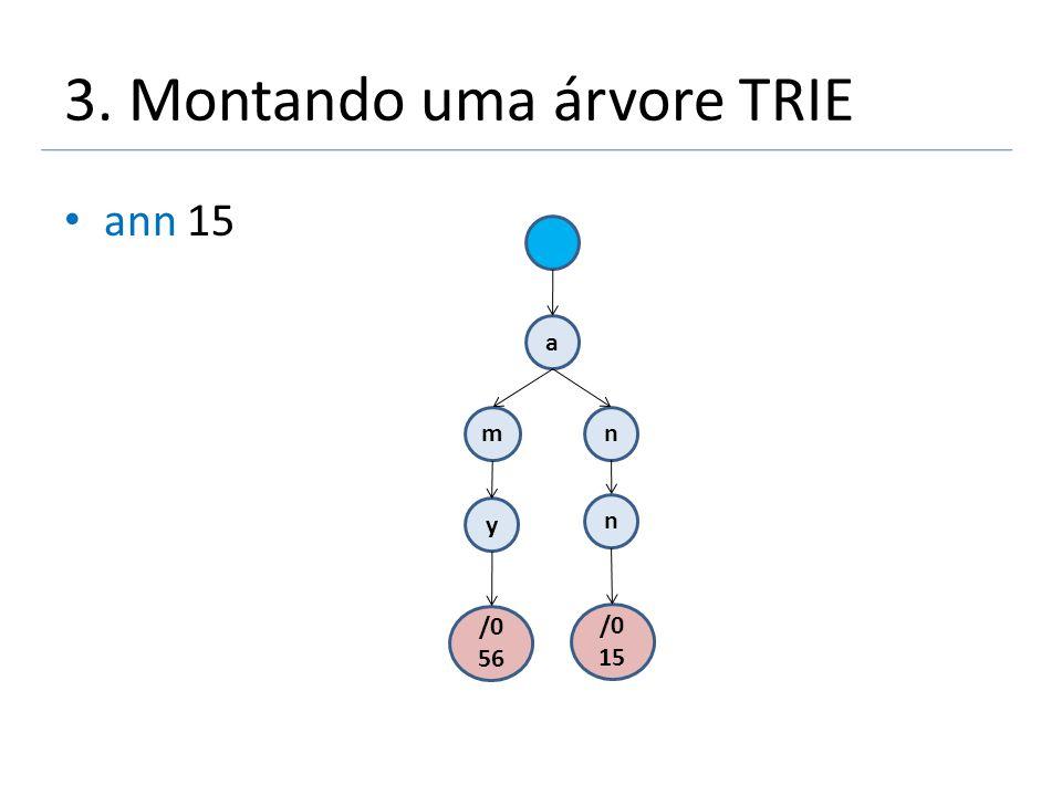 3. Montando uma árvore TRIE ann 15 a m y /0 56 n n /0 15