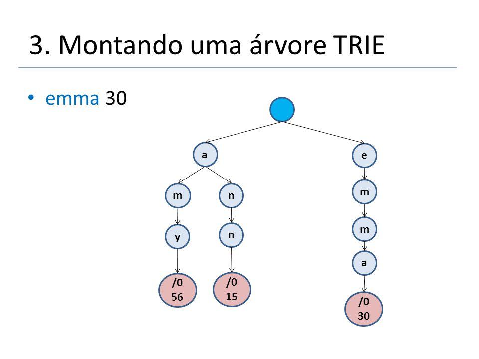 3. Montando uma árvore TRIE emma 30 a m y /0 56 n n /0 15 e m m a /0 30