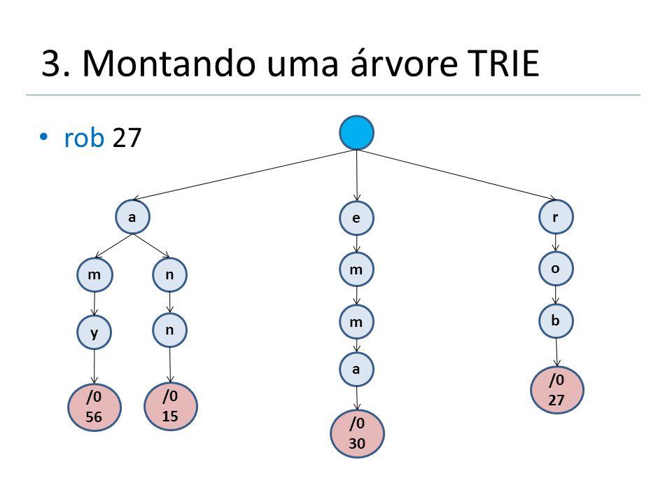 3. Montando uma árvore TRIE rob 27 a m y /0 56 n n /0 15 e m m a /0 30 r o b /0 27