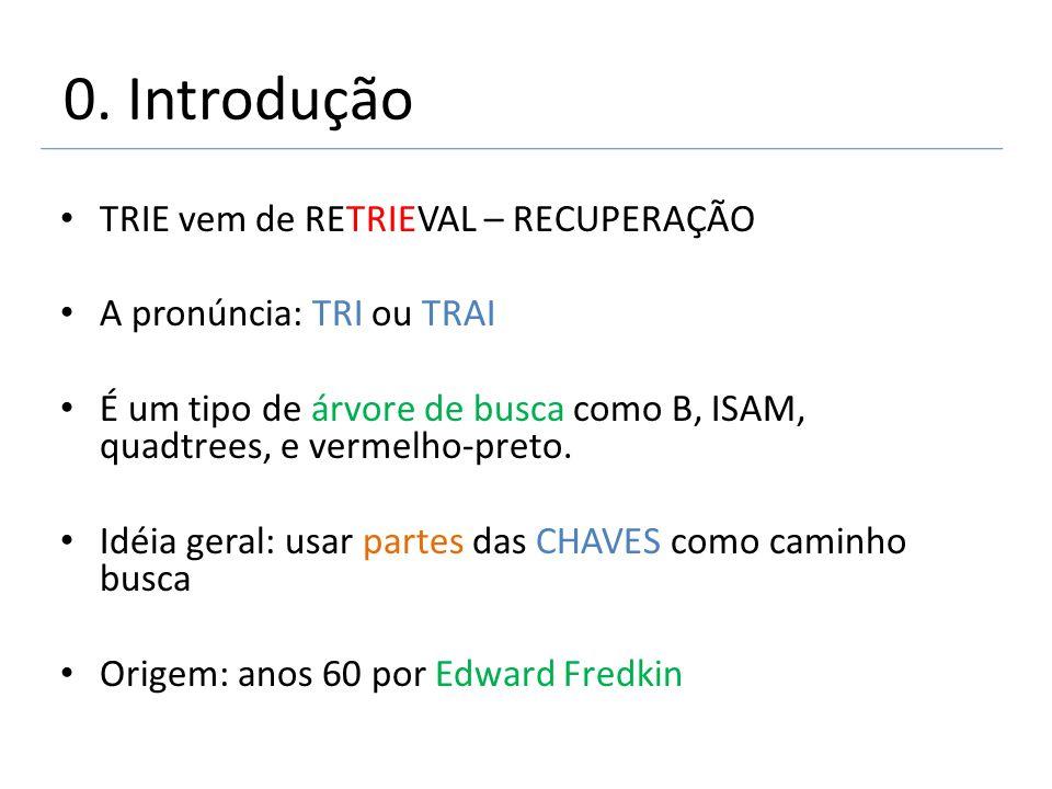 0. Introdução TRIE vem de RETRIEVAL – RECUPERAÇÃO A pronúncia: TRI ou TRAI É um tipo de árvore de busca como B, ISAM, quadtrees, e vermelho-preto. Idé
