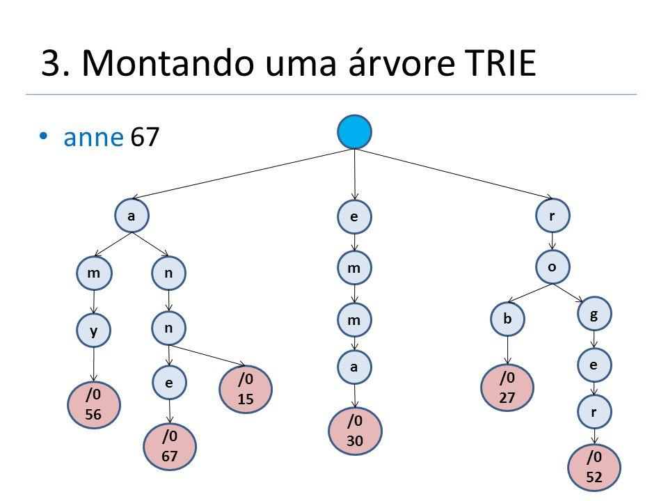 3. Montando uma árvore TRIE anne 67 a m y /0 56 n n /0 15 e m m a /0 30 r o b /0 27 g e r /0 52 e /0 67