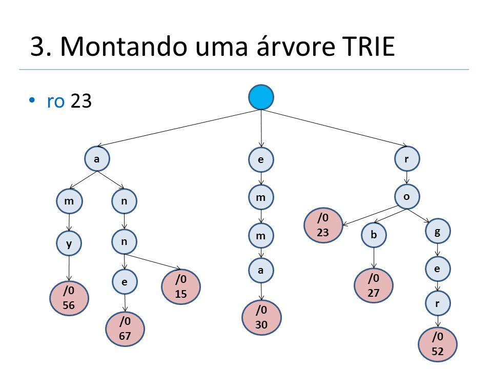 3. Montando uma árvore TRIE ro 23 a m y /0 56 n n /0 15 e m m a /0 30 r o b /0 27 g e r /0 52 e /0 67 /0 23