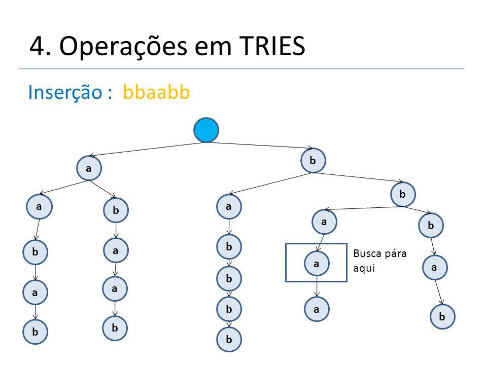 4. Operações em TRIES Inserção : bbaabb a a b b a a b a a b b b a b a b a a b b b b Busca pára aqui