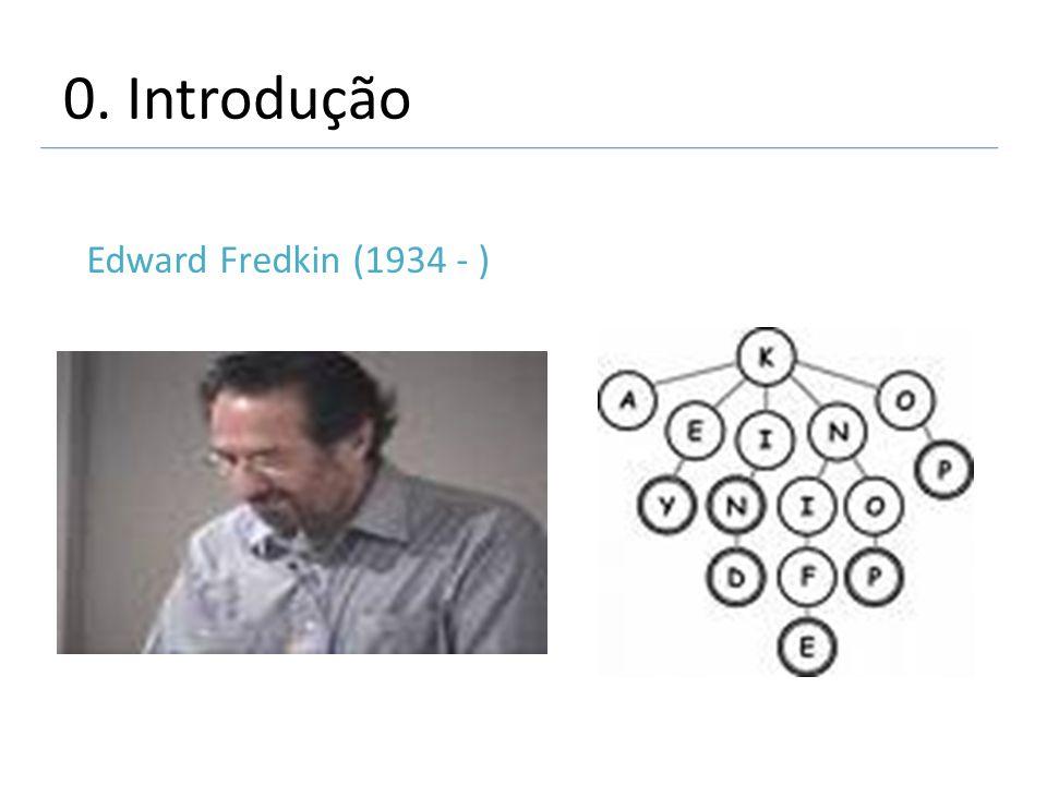 Descendentes de mesmo nó com mesmo prefixo 2. Trie: A estrutura