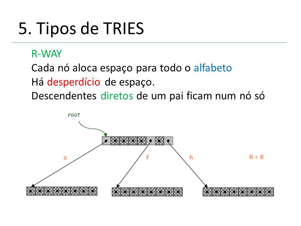 5. Tipos de TRIES R-WAY Cada nó aloca espaço para todo o alfabeto Há desperdício de espaço. Descendentes diretos de um pai ficam num nó só