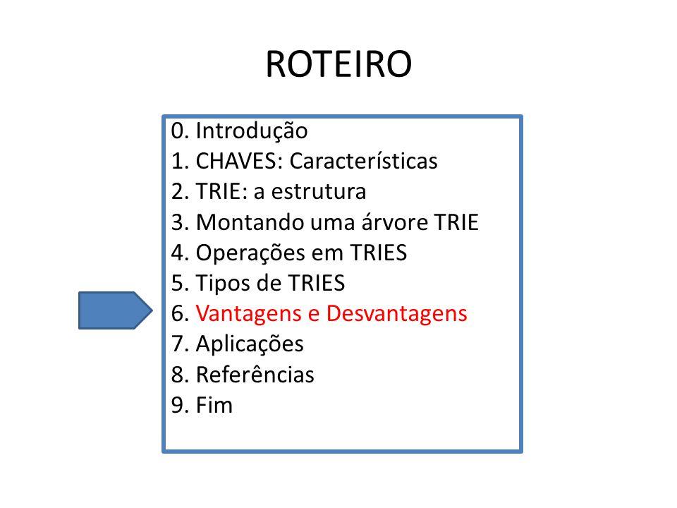 ROTEIRO 0. Introdução 1. CHAVES: Características 2. TRIE: a estrutura 3. Montando uma árvore TRIE 4. Operações em TRIES 5. Tipos de TRIES 6. Vantagens