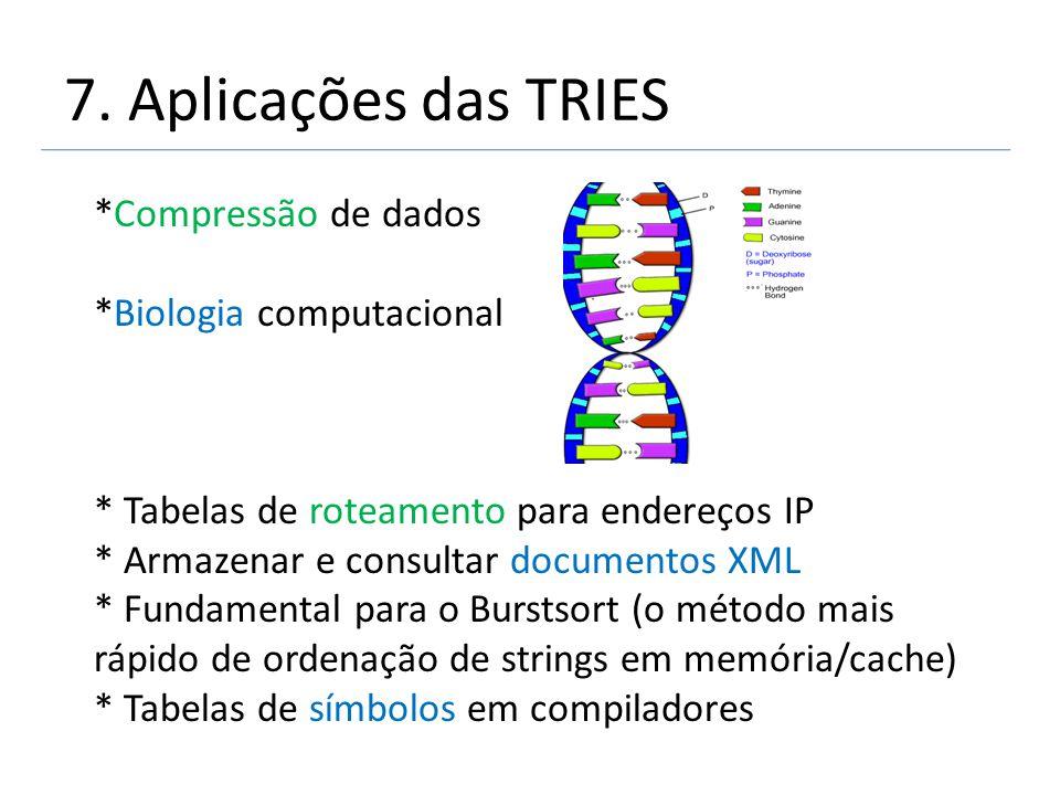 *Compressão de dados *Biologia computacional * Tabelas de roteamento para endereços IP * Armazenar e consultar documentos XML * Fundamental para o Bur