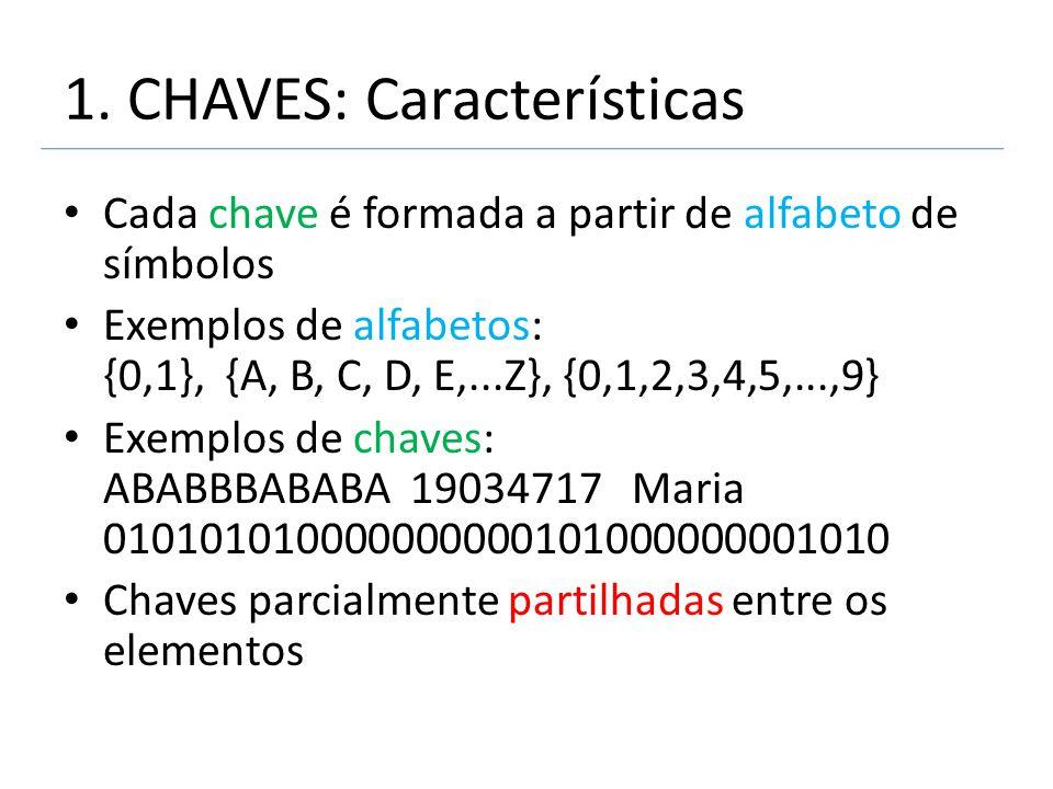 1. CHAVES: Características Cada chave é formada a partir de alfabeto de símbolos Exemplos de alfabetos: {0,1}, {A, B, C, D, E,...Z}, {0,1,2,3,4,5,...,