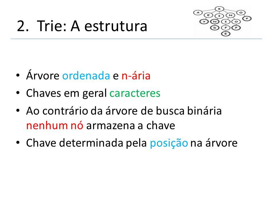 2. Trie: A estrutura Árvore ordenada e n-ária Chaves em geral caracteres Ao contrário da árvore de busca binária nenhum nó armazena a chave Chave dete
