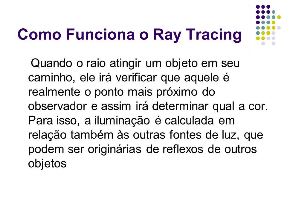 Como Funciona o Ray Tracing Quando o raio atingir um objeto em seu caminho, ele irá verificar que aquele é realmente o ponto mais próximo do observador e assim irá determinar qual a cor.