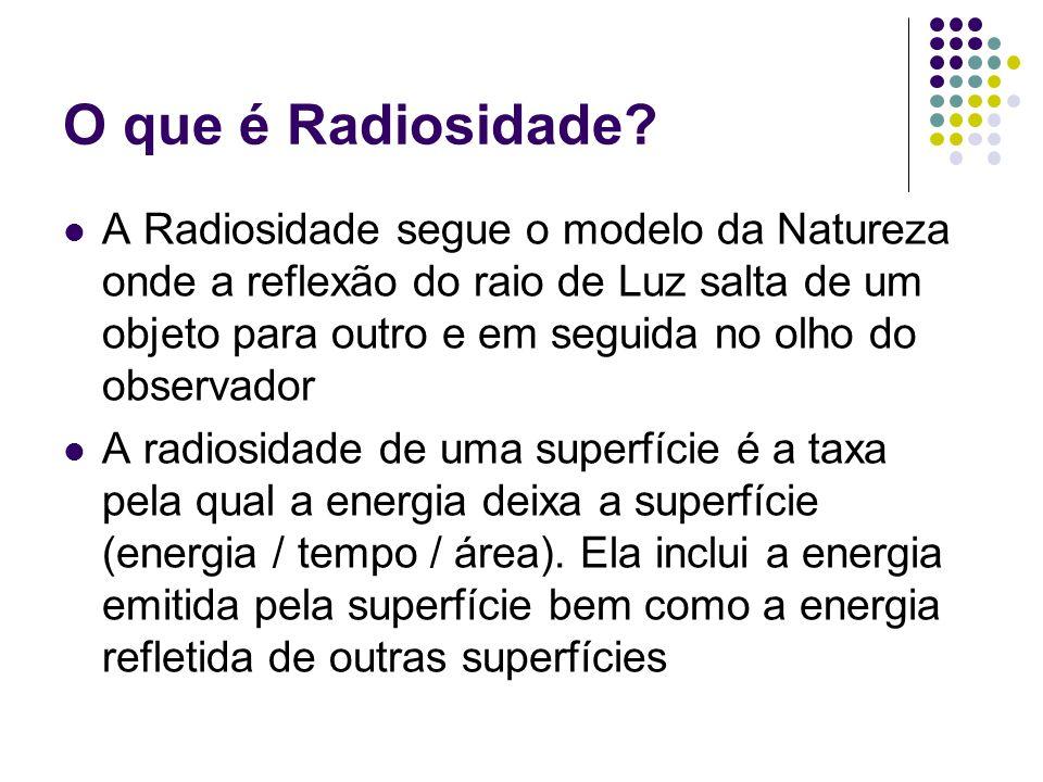 O que é Radiosidade.