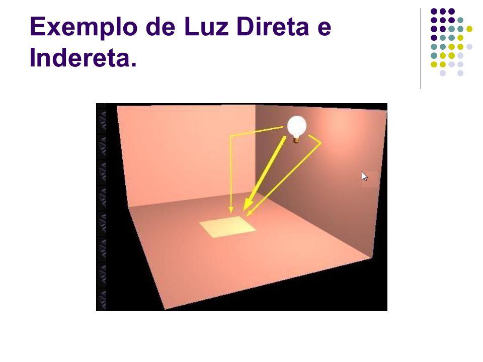 Exemplo de Luz Direta e Indereta.