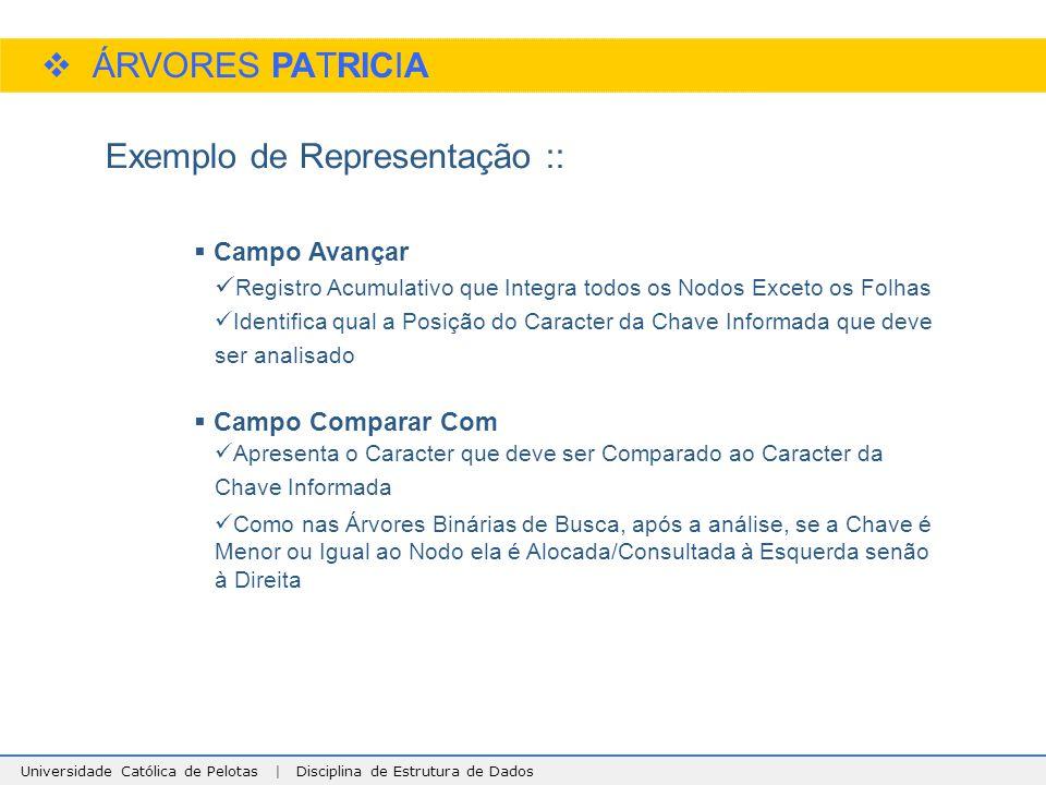 Universidade Católica de Pelotas | Disciplina de Estrutura de Dados  ÁRVORES PATRICIA Exemplo de Representação ::  Campo Avançar Registro Acumulativ