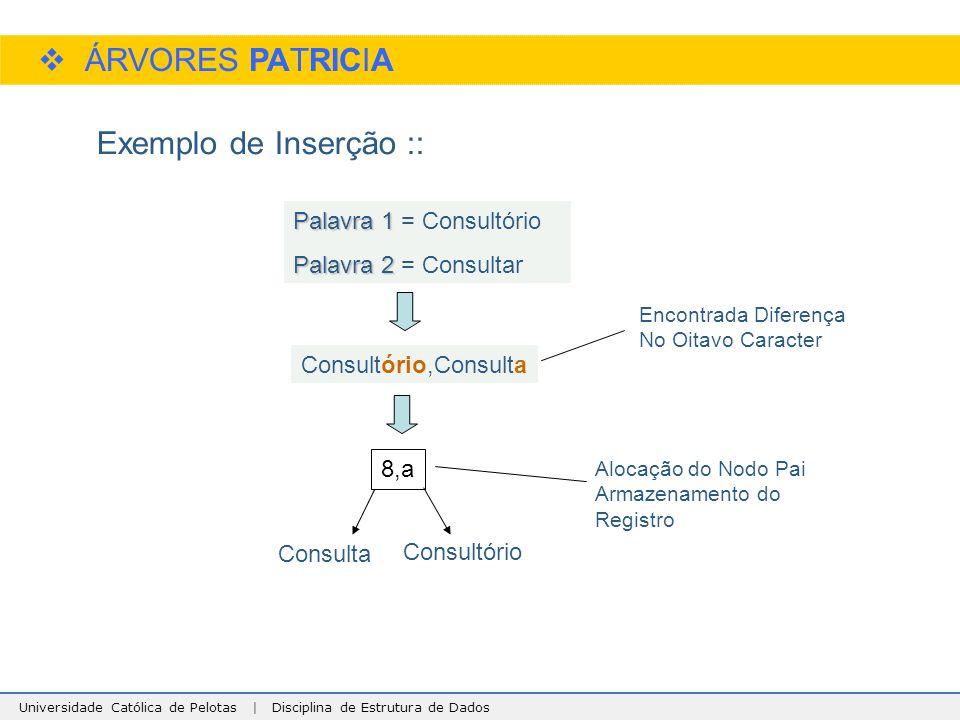 Universidade Católica de Pelotas | Disciplina de Estrutura de Dados  ÁRVORES PATRICIA Exemplo de Inserção :: Palavra 1 Palavra 1 = Consultório Palavr