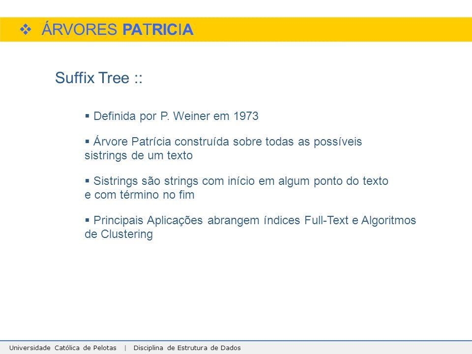 Universidade Católica de Pelotas | Disciplina de Estrutura de Dados  ÁRVORES PATRICIA Suffix Tree ::  Definida por P. Weiner em 1973  Árvore Patríc