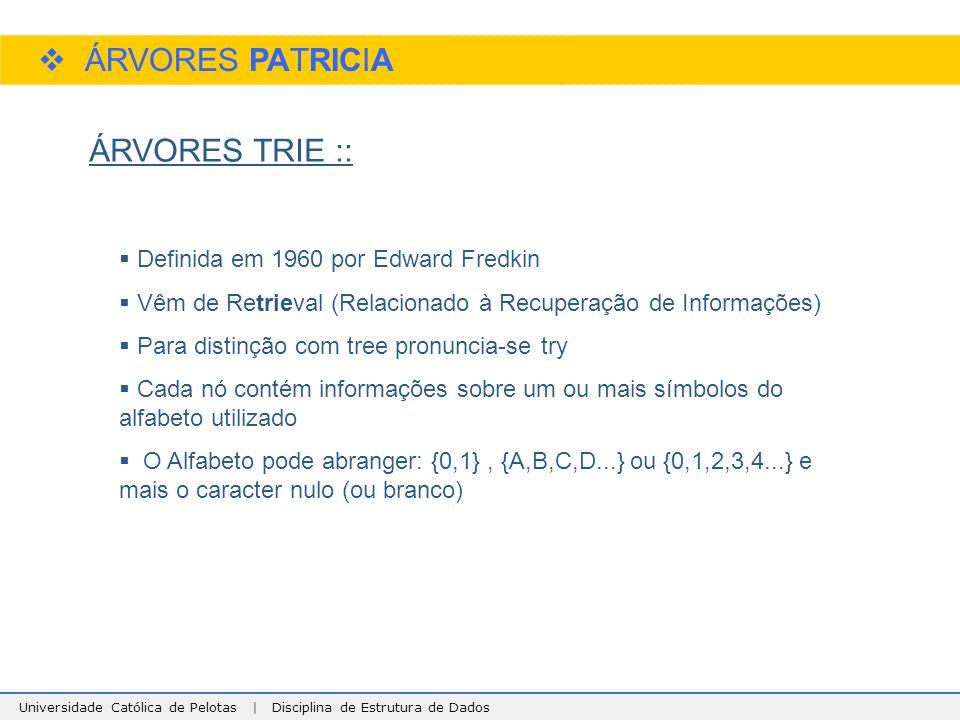 Universidade Católica de Pelotas | Disciplina de Estrutura de Dados  ÁRVORES PATRICIA ÁRVORES TRIE ::  Definida em 1960 por Edward Fredkin  Vêm de