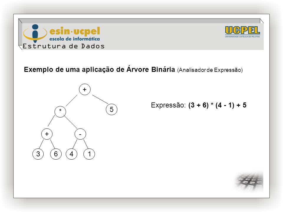Exemplo de uma aplicação de Árvore Binária (Analisador de Expressão) * 5 +- + 3641 Expressão: (3 + 6) * (4 - 1) + 5