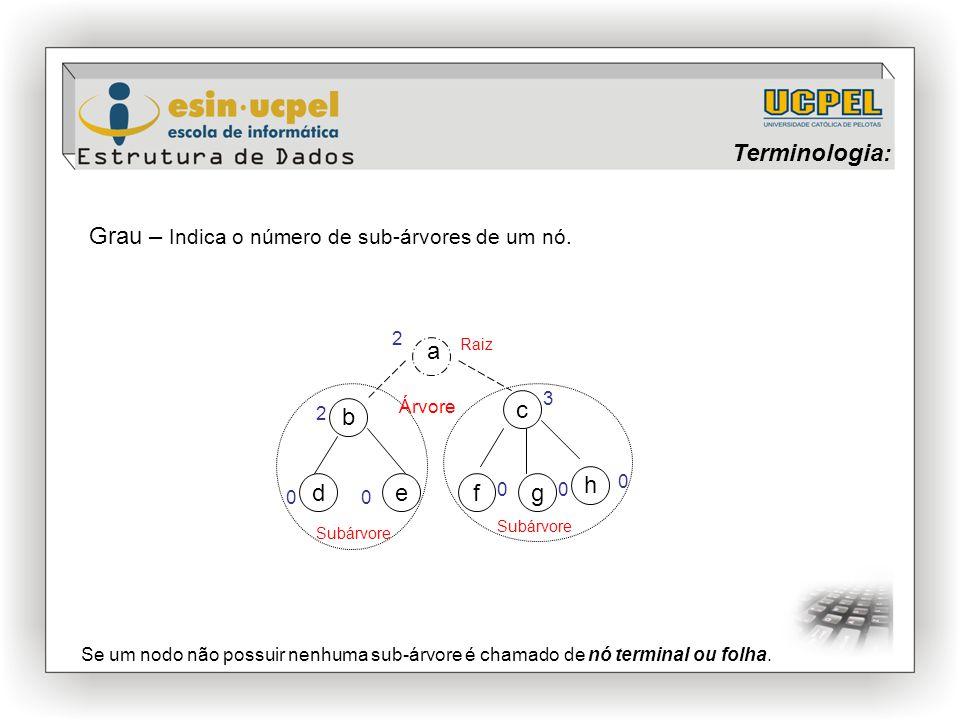 Terminologia: Grau – Indica o número de sub-árvores de um nó. Se um nodo não possuir nenhuma sub-árvore é chamado de nó terminal ou folha. b de c fg h