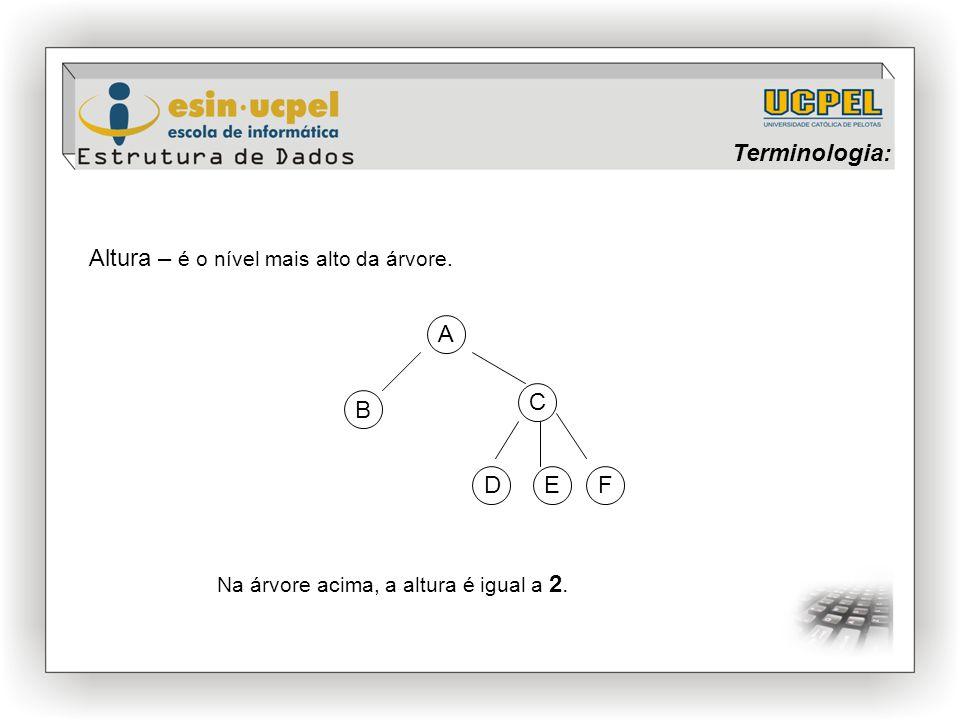 Terminologia: Altura – é o nível mais alto da árvore. Na árvore acima, a altura é igual a 2. B C DEF A
