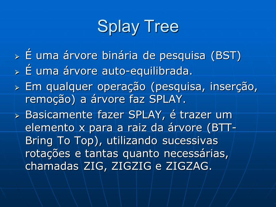Splay Tree Lema: Tornar mais acessível o que é mais usado   Ajusta a estrutura da árvore à freqüência de acesso aos dados   Junto à raiz estão os elementos   mais usados   mais recentes   Os mais inativos ficam mais longe da raiz   Cada vez que um elemento é pesquisado o nó respectivo é puxado para a raiz usando rotações duplas AVL
