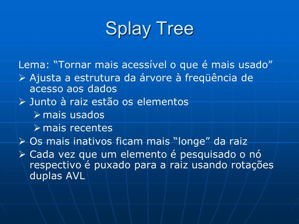 """Splay Tree Lema: """"Tornar mais acessível o que é mais usado""""   Ajusta a estrutura da árvore à freqüência de acesso aos dados   Junto à raiz estão o"""