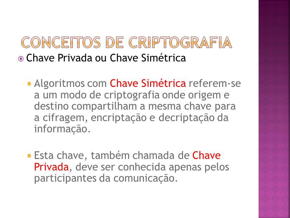 Chave Privada ou Chave Simétrica  Algoritmos com Chave Simétrica referem-se a um modo de criptografia onde origem e destino compartilham a mesma chave para a cifragem, encriptação e decriptação da informação.