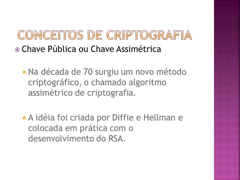  Chave Pública ou Chave Assimétrica  Na década de 70 surgiu um novo método criptográfico, o chamado algoritmo assimétrico de criptografia.