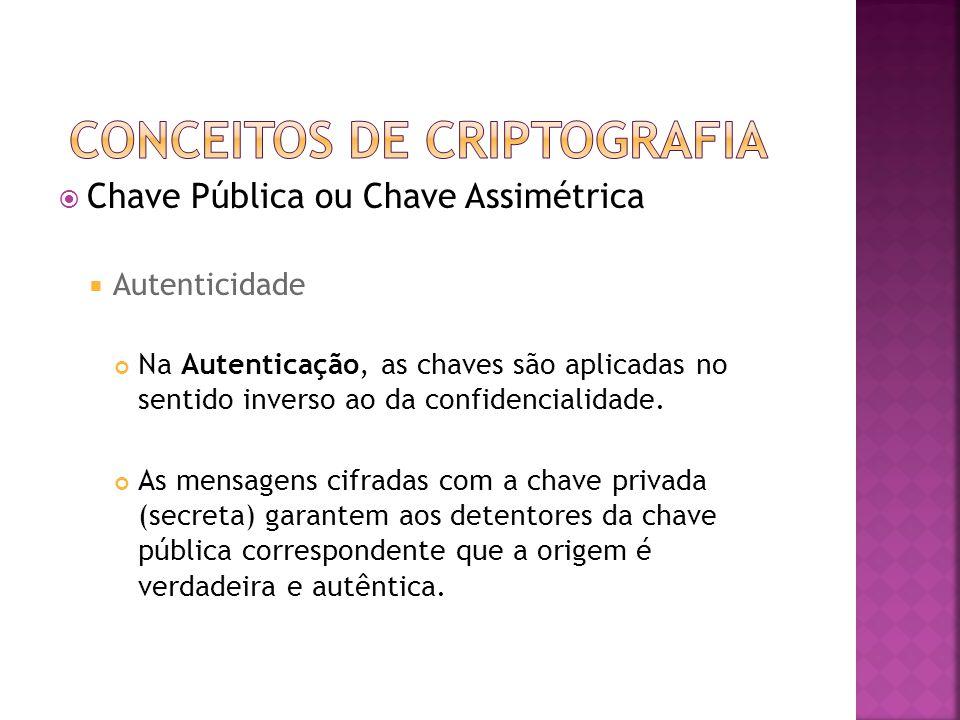  Chave Pública ou Chave Assimétrica  Autenticidade Na Autenticação, as chaves são aplicadas no sentido inverso ao da confidencialidade.