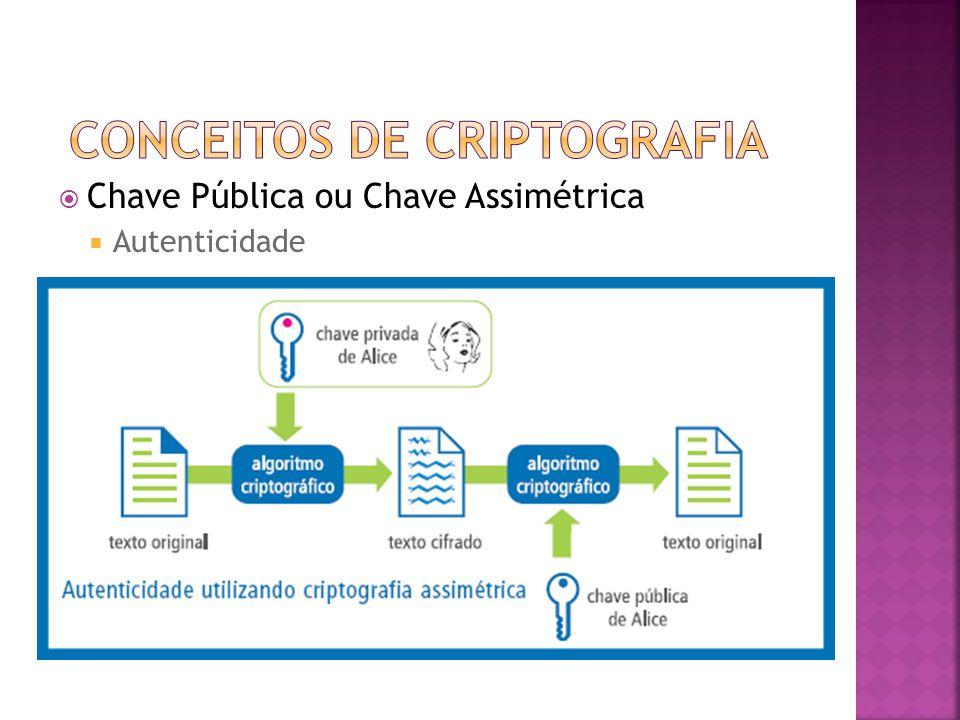  Chave Pública ou Chave Assimétrica  Autenticidade