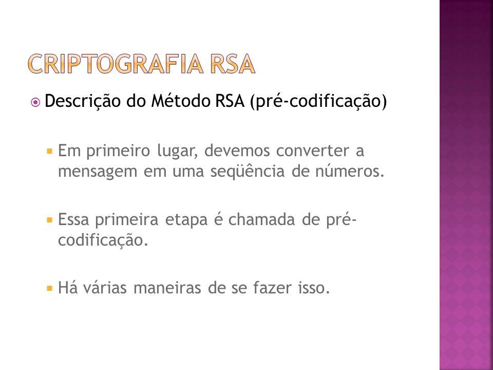  Descrição do Método RSA (pré-codificação)  Em primeiro lugar, devemos converter a mensagem em uma seqüência de números.
