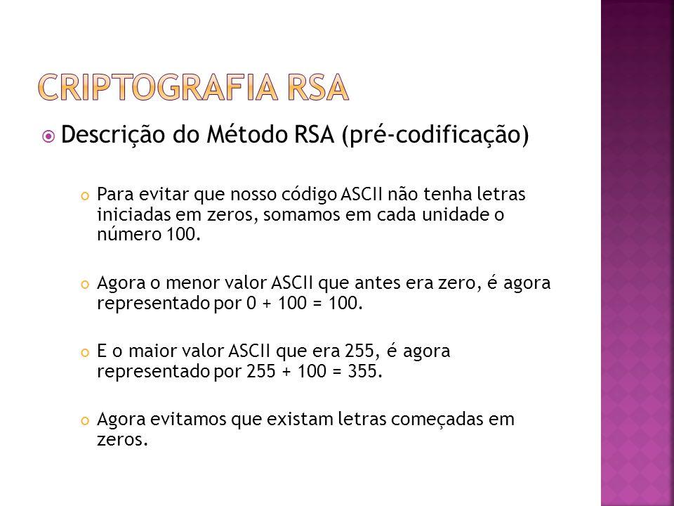  Descrição do Método RSA (pré-codificação) Para evitar que nosso código ASCII não tenha letras iniciadas em zeros, somamos em cada unidade o número 100.