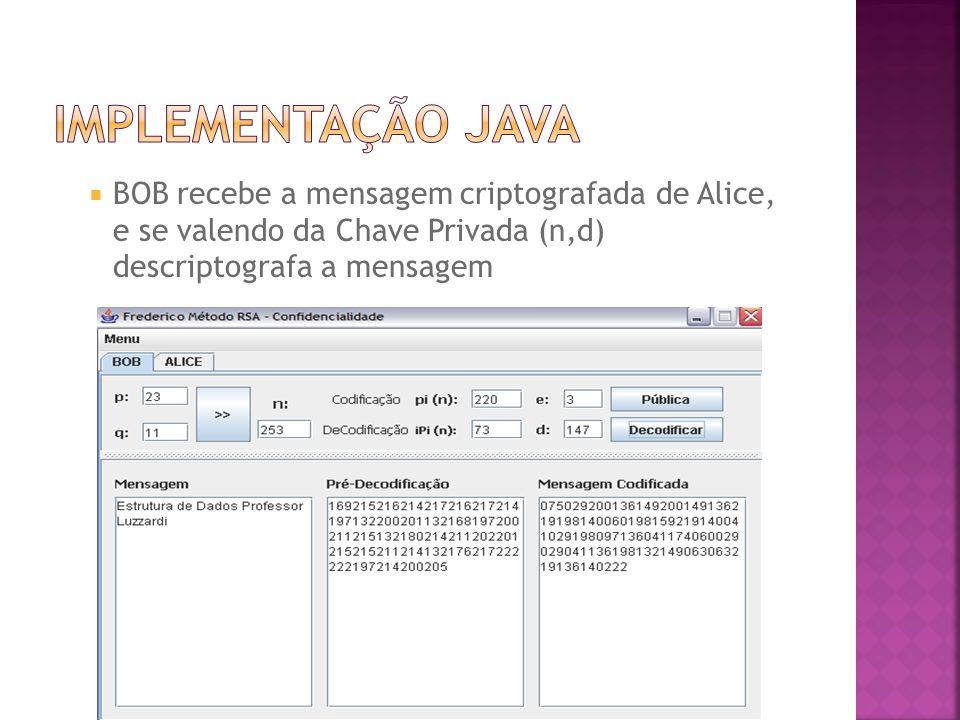  BOB recebe a mensagem criptografada de Alice, e se valendo da Chave Privada (n,d) descriptografa a mensagem