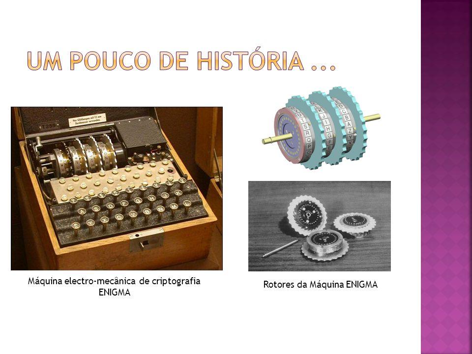 Máquina electro-mecânica de criptografia ENIGMA Rotores da Máquina ENIGMA