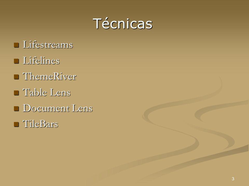 3 Técnicas Lifestreams Lifestreams Lifelines Lifelines ThemeRiver ThemeRiver Table Lens Table Lens Document Lens Document Lens TileBars TileBars