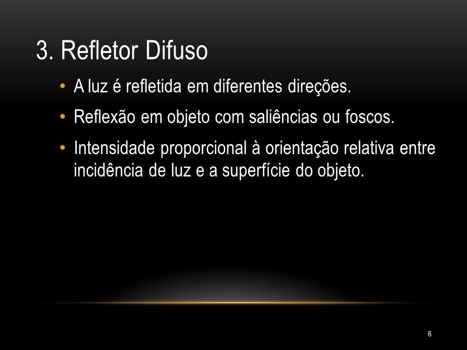 3. Refletor Difuso A luz é refletida em diferentes direções. Reflexão em objeto com saliências ou foscos. Intensidade proporcional à orientação relati