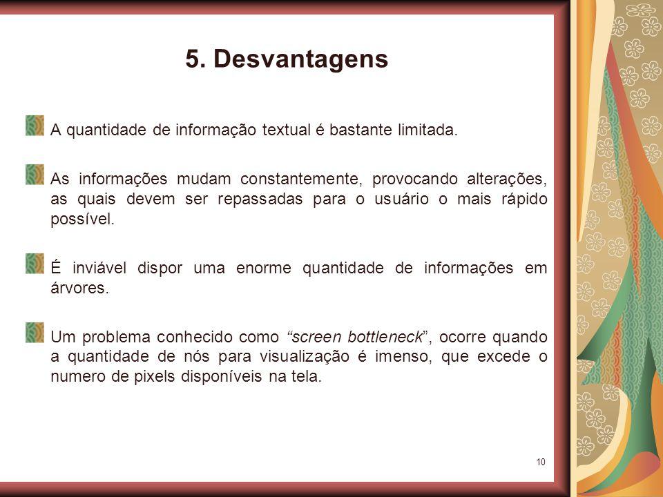 10 5. Desvantagens A quantidade de informação textual é bastante limitada.