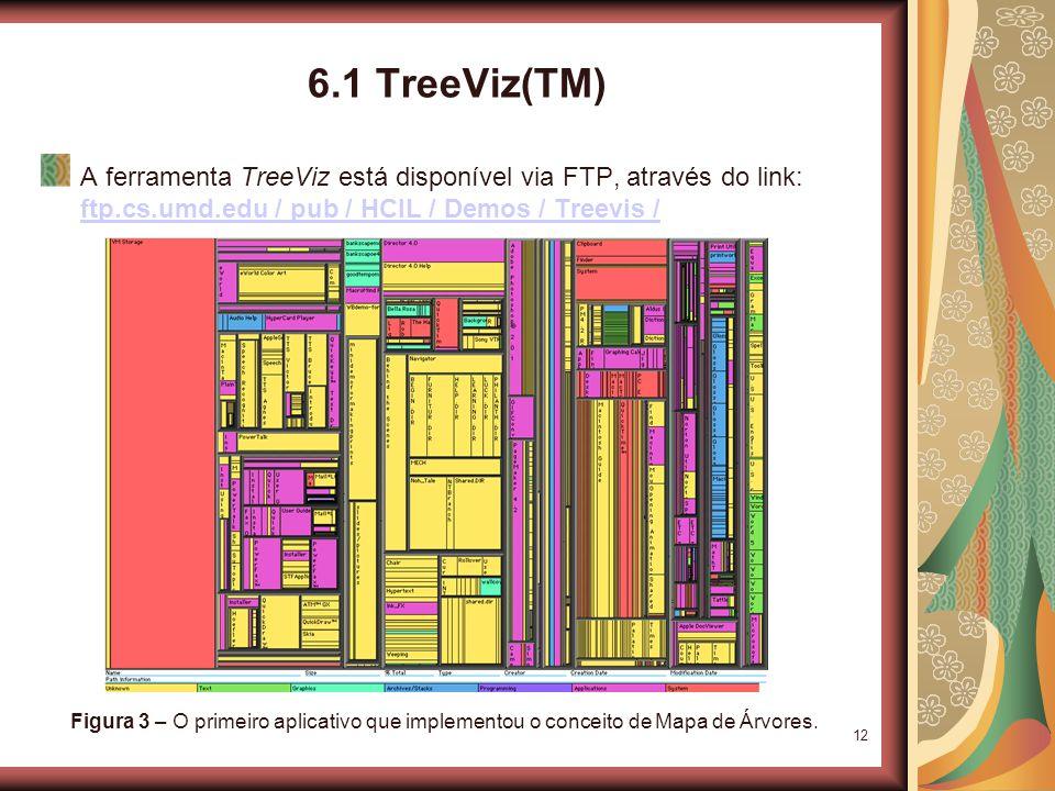 12 6.1 TreeViz(TM) A ferramenta TreeViz está disponível via FTP, através do link: ftp.cs.umd.edu / pub / HCIL / Demos / Treevis / ftp.cs.umd.edu / pub / HCIL / Demos / Treevis / Figura 3 – O primeiro aplicativo que implementou o conceito de Mapa de Árvores.