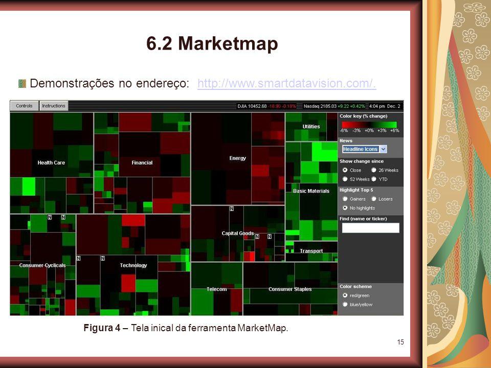 15 6.2 Marketmap Demonstrações no endereço: http://www.smartdatavision.com/.http://www.smartdatavision.com/.