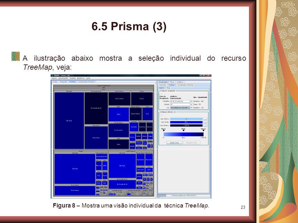 23 6.5 Prisma (3) A ilustração abaixo mostra a seleção individual do recurso TreeMap, veja: Figura 8 – Mostra uma visão individual da técnica TreeMap.