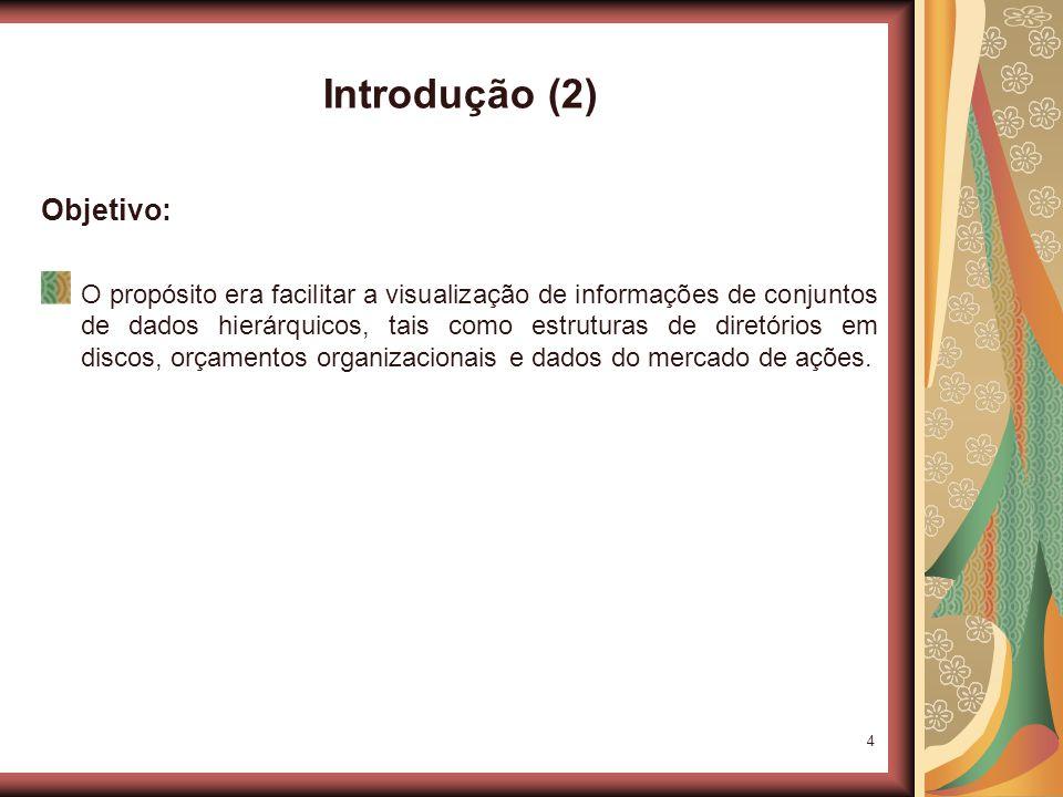 4 Introdução (2) Objetivo: O propósito era facilitar a visualização de informações de conjuntos de dados hierárquicos, tais como estruturas de diretórios em discos, orçamentos organizacionais e dados do mercado de ações.