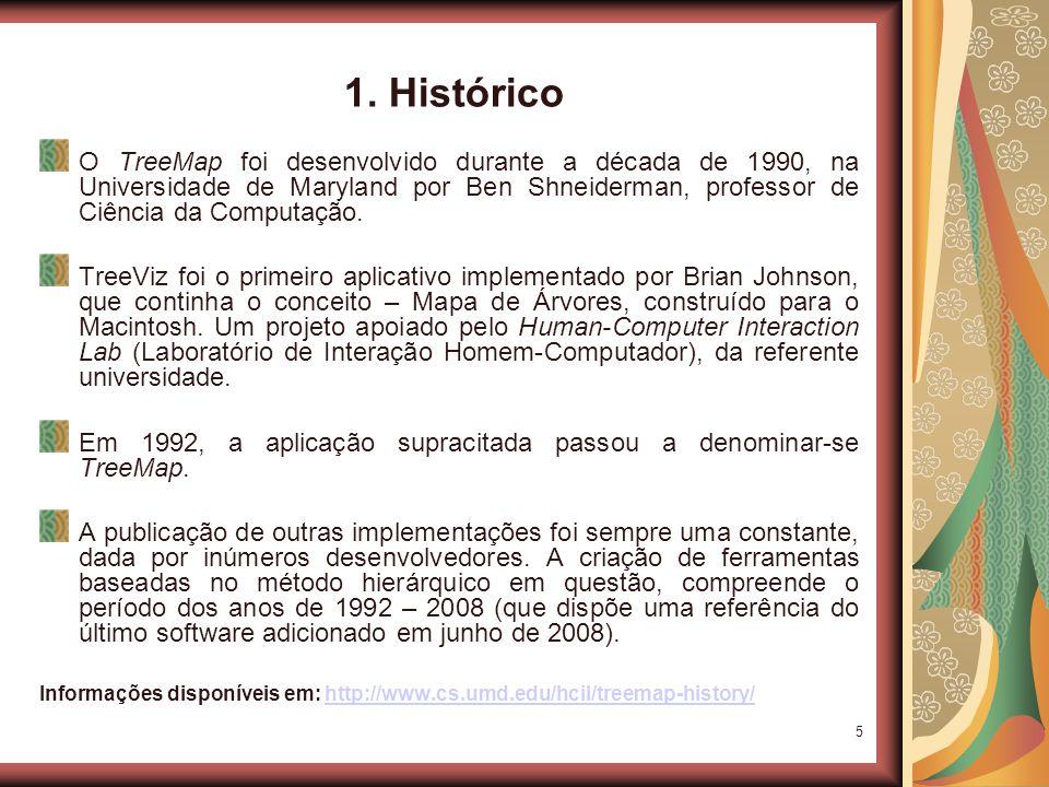 26 Referências http://www.cs.umd.edu/hcil/treemap-history/ http://translate.google.com/translate?js=y&prev=_t&hl=pt-BR&ie=UTF- 8&u=http%3A%2F%2Fwww.cs.umd.edu%2Fhcil%2Ftreemap- history%2F&sl=en&tl=pt http://www.cs.umd.edu/hcil/treemap-history/ http://www.cs.umd.edu/hcil/treemap-history/treemap2000/ http://www.dca.fee.unicamp.br/courses/IA369P/2s2009/slides/infovis.pdf http://www.redeinformatica.com.br/downloads/PRISMA.pdf http://www.livrosgratis.com.br/arquivos_livros/ea000349.pdf