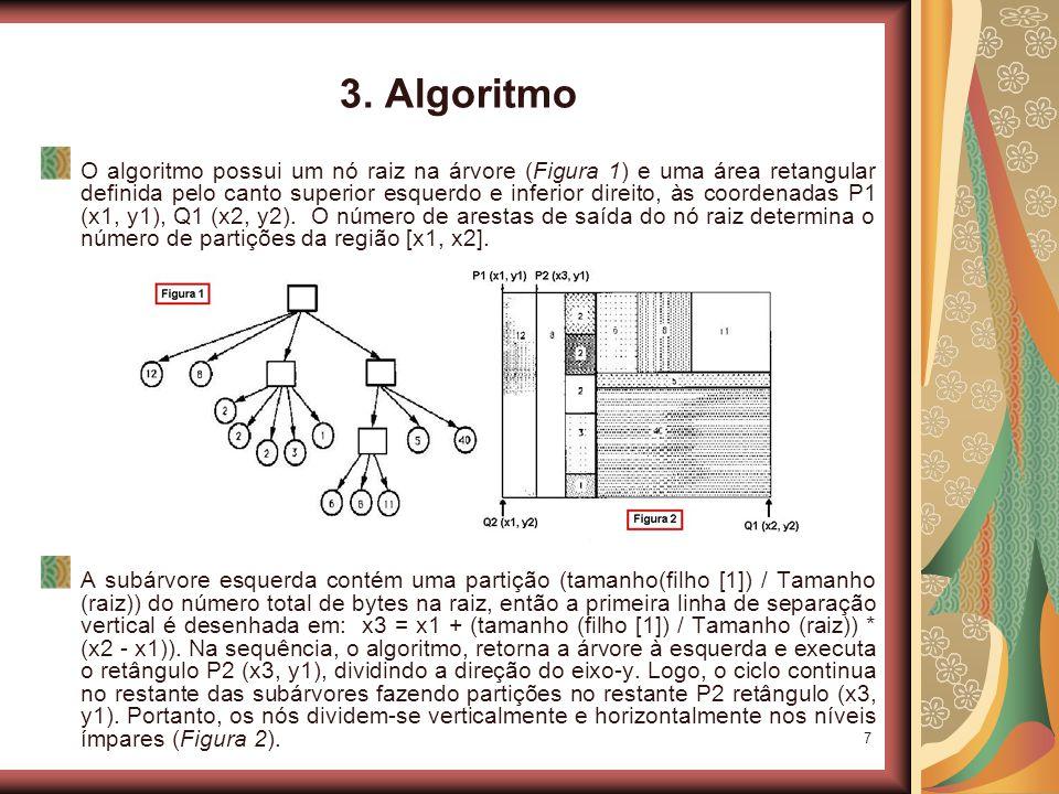 7 3. Algoritmo O algoritmo possui um nó raiz na árvore (Figura 1) e uma área retangular definida pelo canto superior esquerdo e inferior direito, às c
