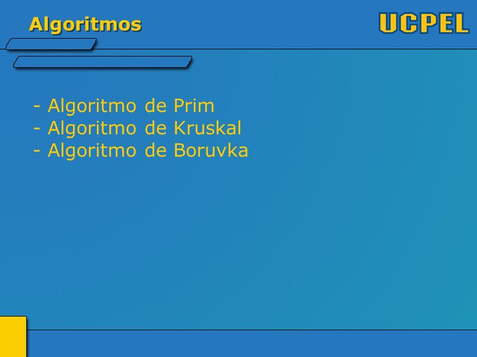 Algoritmos - Algoritmo de Prim - Algoritmo de Kruskal - Algoritmo de Boruvka